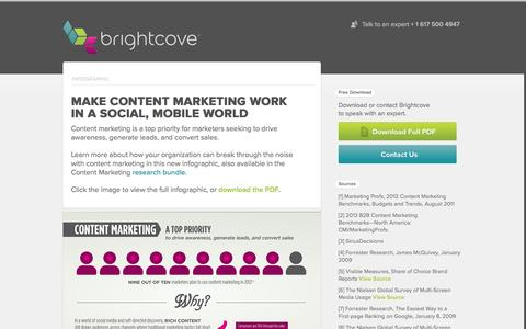 Screenshot of Landing Page brightcove.com - Brightcove | Make Content Marketing Work in a Social Mobile World - captured Dec. 17, 2015