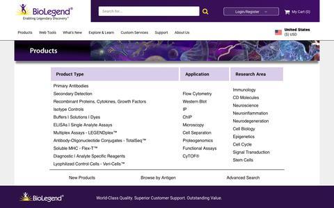 Screenshot of Products Page biolegend.com - BioLegend - Products Tab - captured May 19, 2019