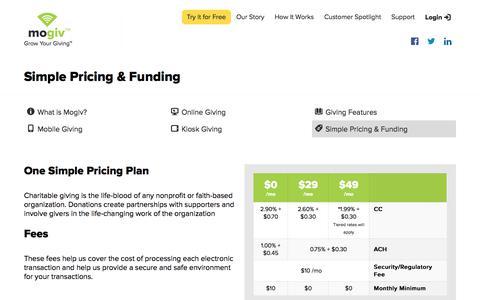 Screenshot of Pricing Page mogiv.com - Simple Pricing & Funding | Mogiv - captured Nov. 3, 2017