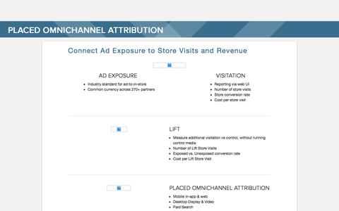 Placed Omnichannel Attribution | Connect Ads to Store Visits | Placed