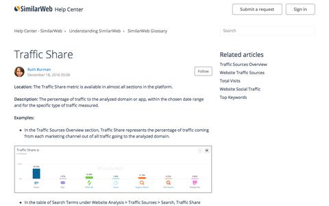 Screenshot of Support Page similarweb.com - Traffic Share – Help Center - SimilarWeb - captured Aug. 1, 2017