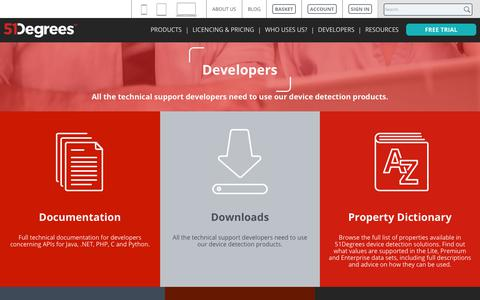 Screenshot of Developers Page 51degrees.com - 51Degrees > Developers - captured June 24, 2017