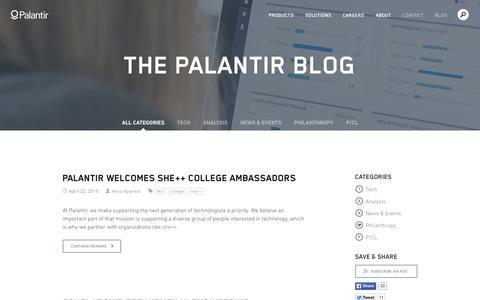 Palantir Foundry Competitors